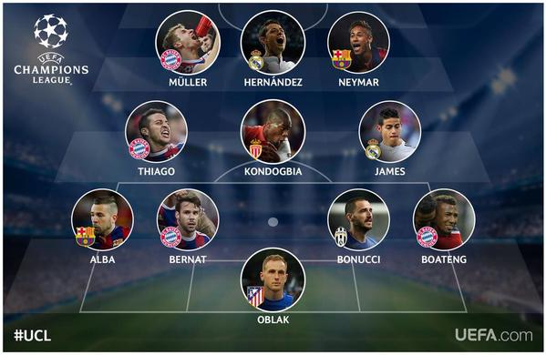 Once ideal cuartos de final UEFA Champions League 2014-15