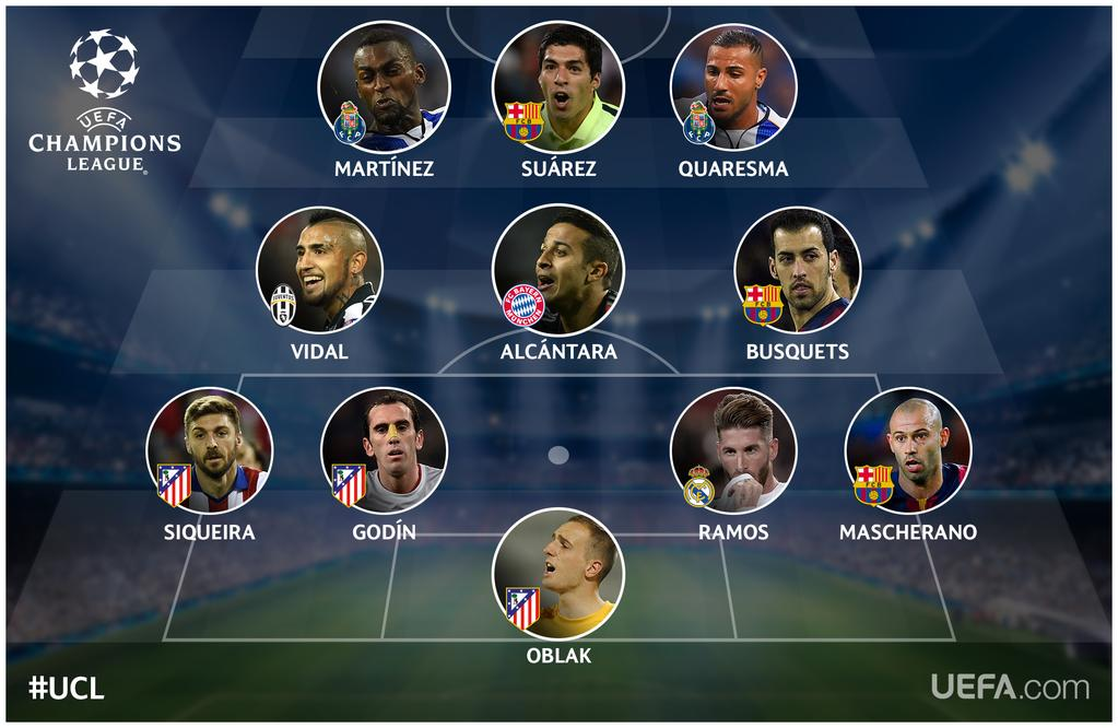 Once ideal cuartos de final de la Champions League