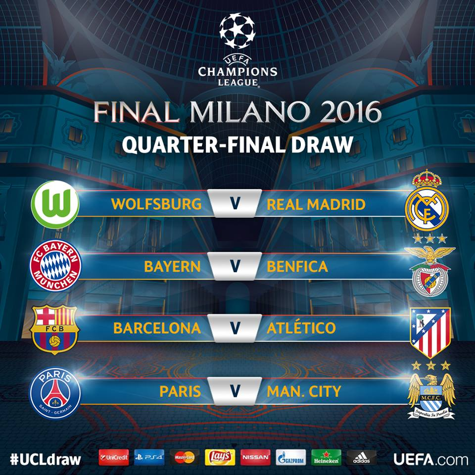 Sorteo cuartos de final de la Champions League