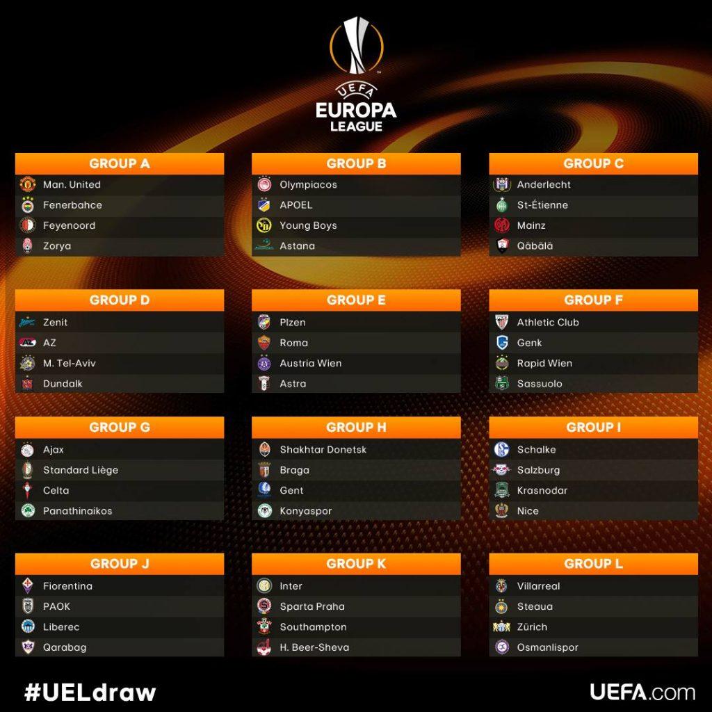 Equipos participantes Europa League