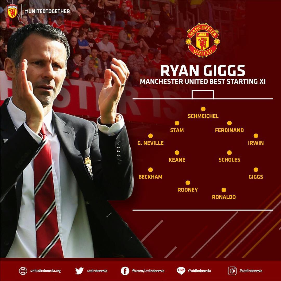 Once ideal Ryan Giggs ebn el Manchester United